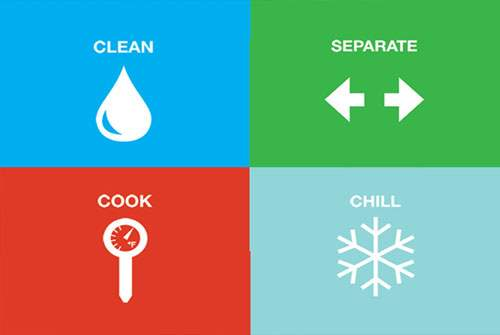 E-Learning Course: Food Safety & HACCP
