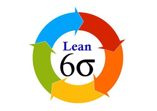 Lean Six Sigma Green Belt Training at Trend Technologies
